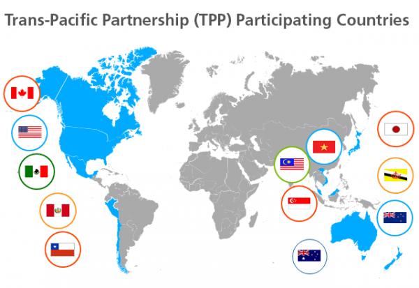 Mức độ nhận biết về các tổ chức (AEC, TPP,…)